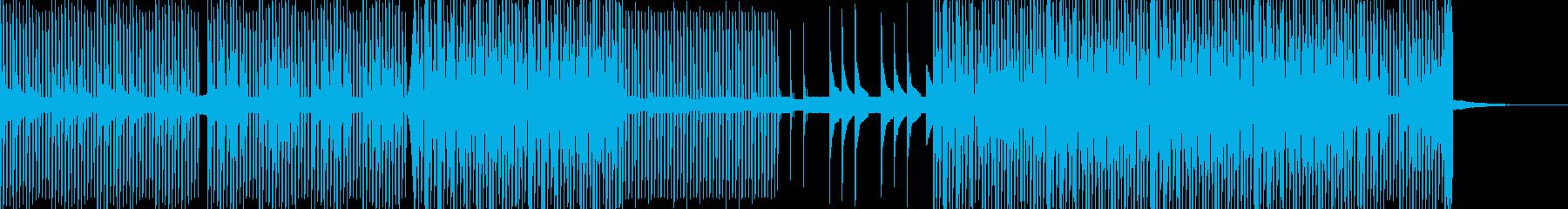 ミニマルなテクノの再生済みの波形