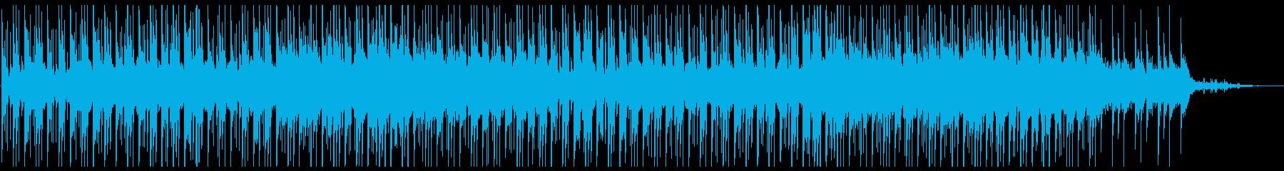 (森林浴)和風の癒しBGMの再生済みの波形