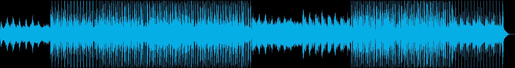 朗らかな雰囲気のLofi HipHopの再生済みの波形