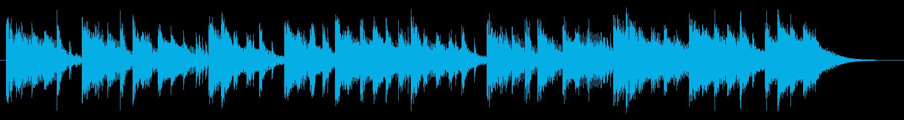 短めのFuturebass【CM曲等に】の再生済みの波形