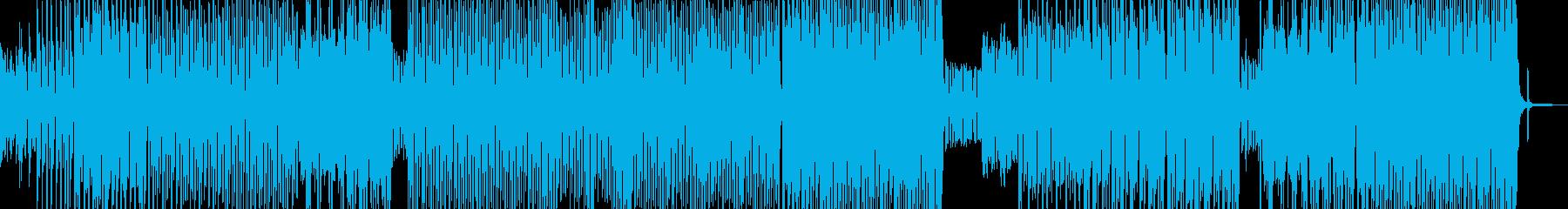 お菓子の国・パステル調テクノポップ Bの再生済みの波形