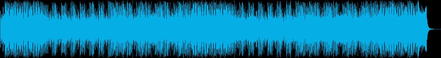 ドッキリ・次回予告・スカ・盛り上がるの再生済みの波形