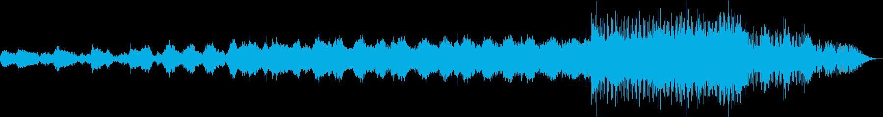 重厚感/ダーク/予兆/緊張感の再生済みの波形