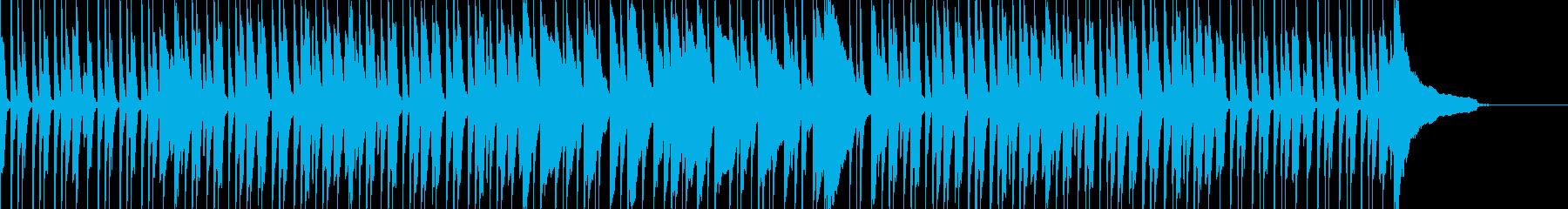 ほんわかした雰囲気のポップ曲の再生済みの波形