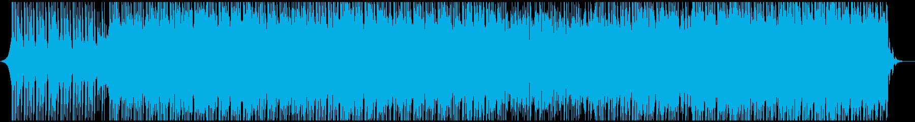テクニカルコーポレートミュージックの再生済みの波形