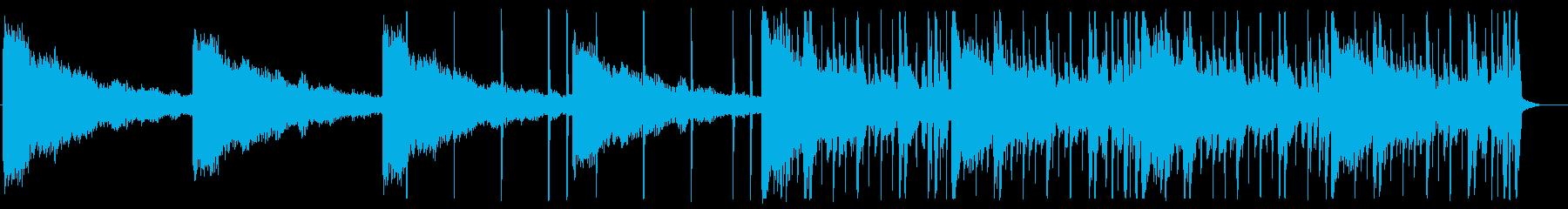 レトロ/夏_No595_2の再生済みの波形