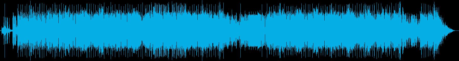 ピアノとカッティングギターのグルーヴの再生済みの波形
