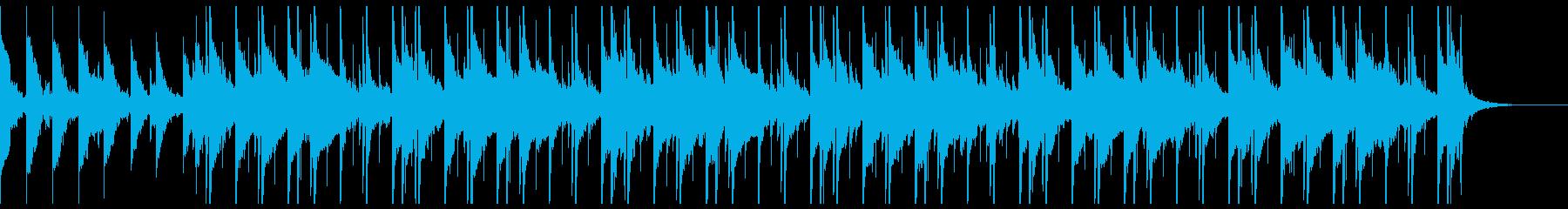 メロウビートとtoy pianoの再生済みの波形
