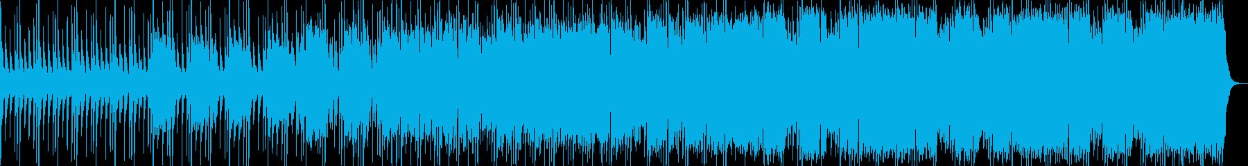 ロッキーのテーマのような勇気の出る曲の再生済みの波形