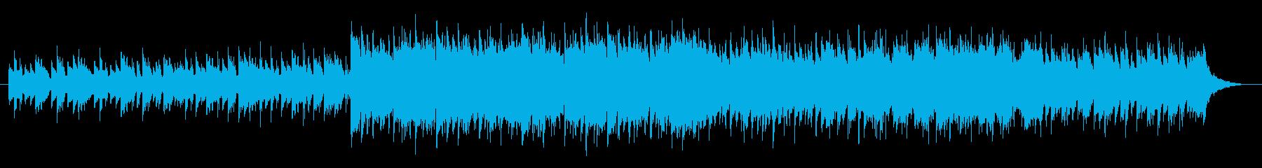 民族調オーケストラRPGスーファミverの再生済みの波形
