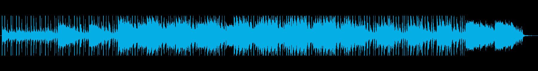 森の中を歩くBGMの再生済みの波形