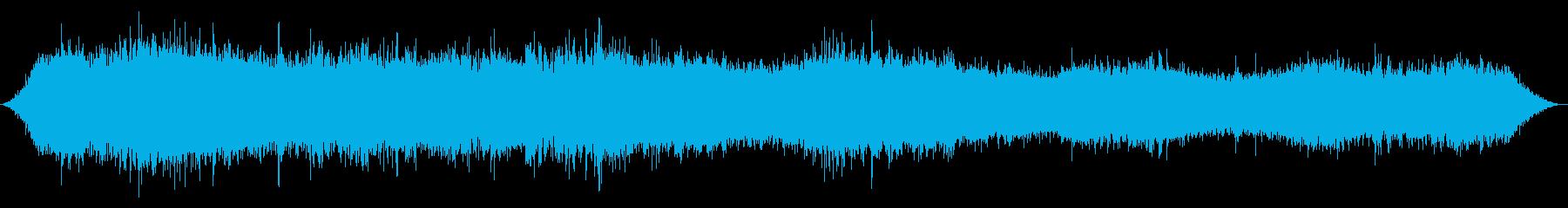 オーシャン:ヘビーサーフロアアンド...の再生済みの波形