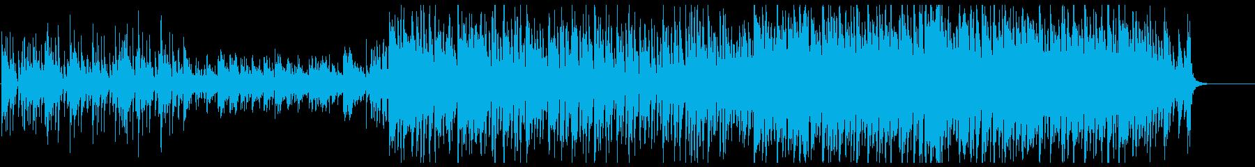 可愛い感じの曲ですの再生済みの波形