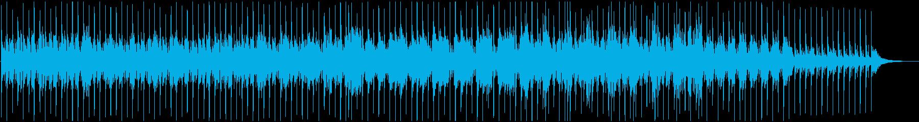 レトロなシンセPOPの再生済みの波形