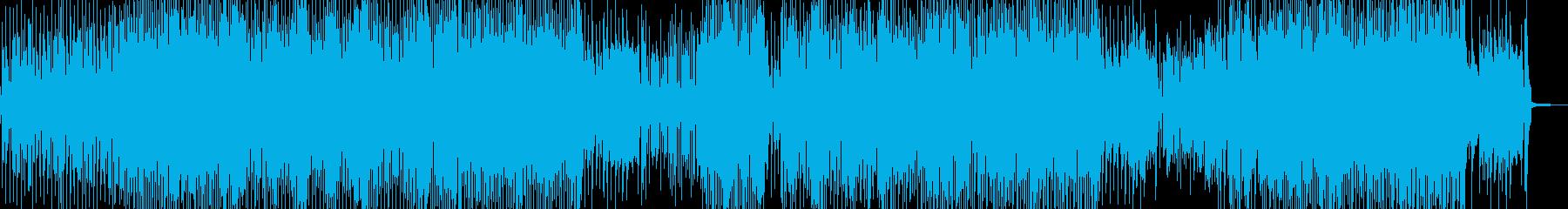 ストレスを吹き飛ばす明るいジャズ ★Lの再生済みの波形