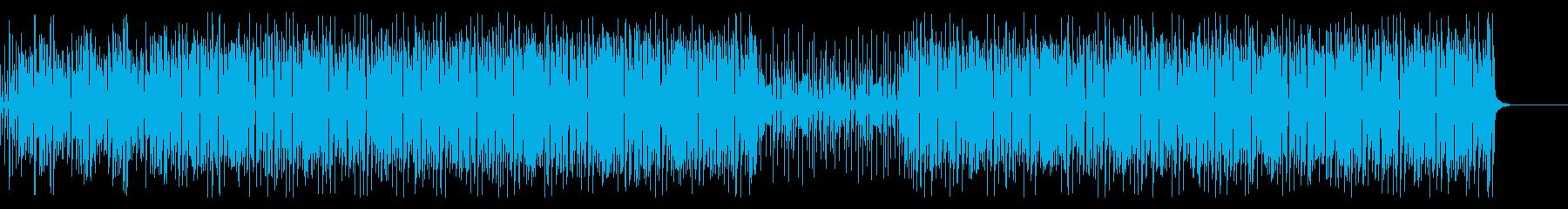 ドタバタコメディBGMの再生済みの波形