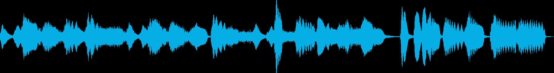 ハッピーバースディトゥーユー/リコーダーの再生済みの波形