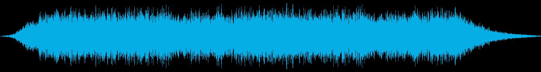 ボルテックスオープニング、安定の再生済みの波形