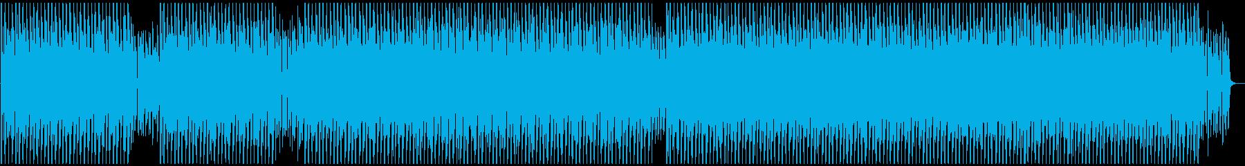 【ファンク】バラエティ/軽快/コミカルの再生済みの波形