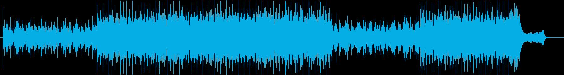 ミドルテンポのエレクトロなコーポレイト曲の再生済みの波形