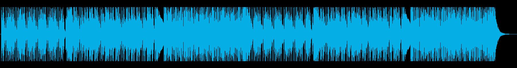 エピック、ストンプ、クラップ、の再生済みの波形