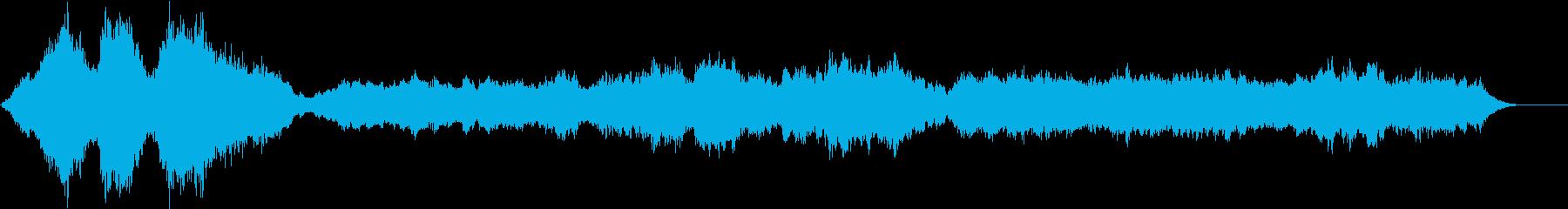 愛溢れるロマンチックBGM ラフマニノフの再生済みの波形