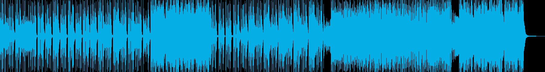 無機質&異次元・妖艶なヒップホップ Aの再生済みの波形