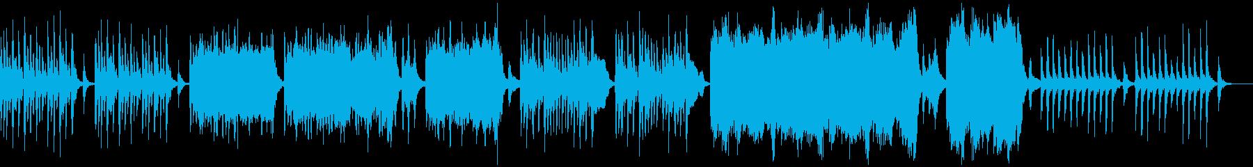 のどかで明るいストリングスと木管のBGMの再生済みの波形