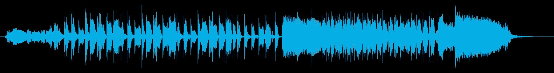 Funk風短いオープニングの再生済みの波形