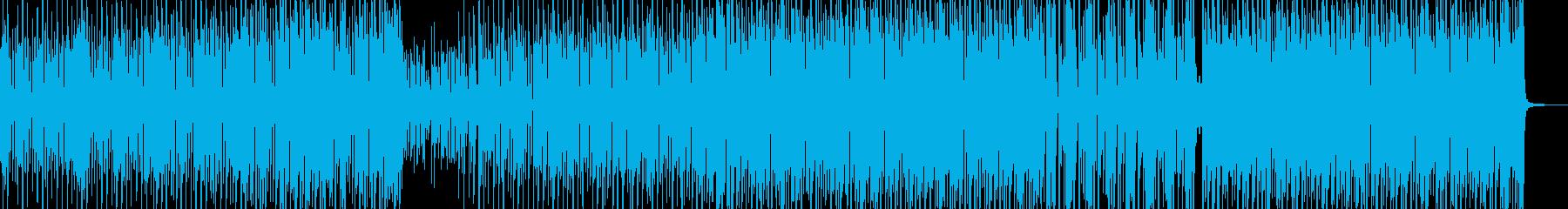 筋ᕦ(・ㅂ・)ᕤ肉・ガチムチテクノ Bの再生済みの波形
