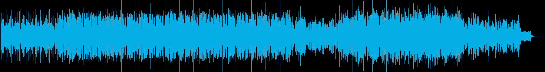 劇伴 疾走感のあるミニマルテクノの再生済みの波形