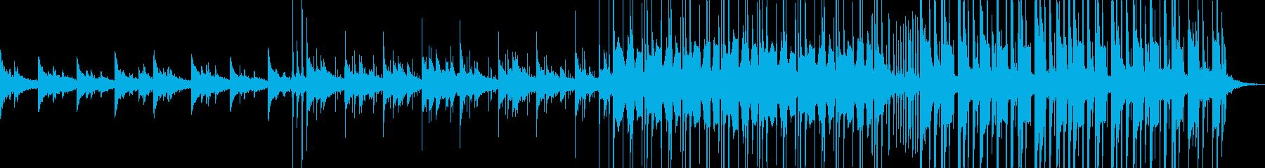Lofi・イルミネーション・淡い・憂いの再生済みの波形