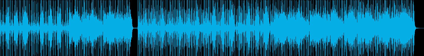 リズミカルでヘビーなシンセサウンドの再生済みの波形