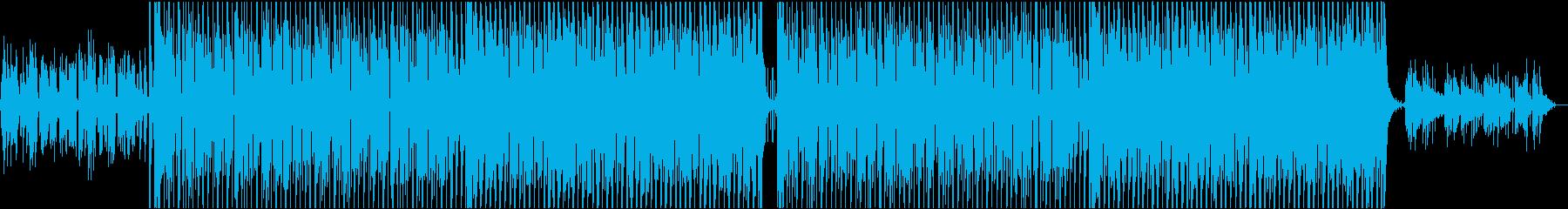 ワウが効いた単音カッティングギターの再生済みの波形