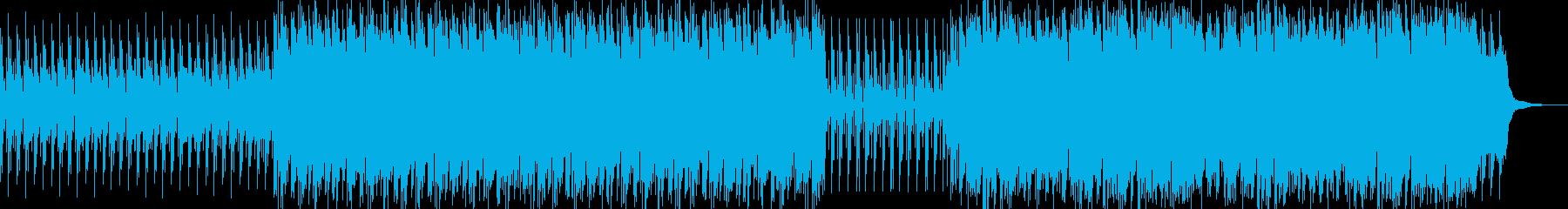 ラテン系のアップテンポな曲の再生済みの波形
