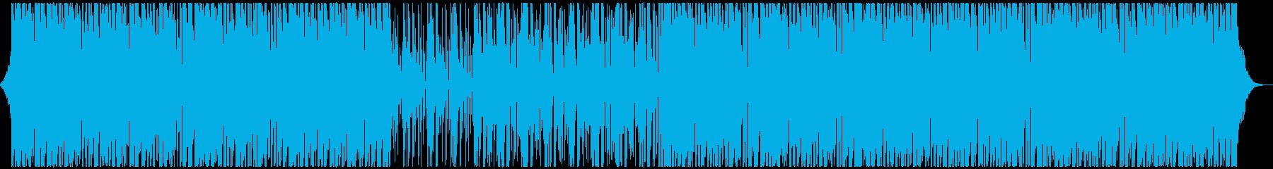 サビから!CMや各種動画にブラスファンクの再生済みの波形