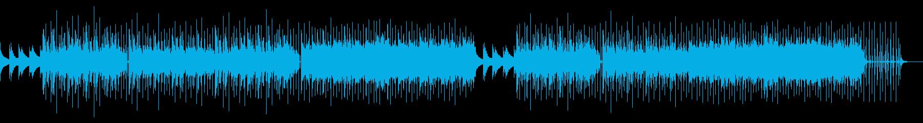 ノスタルジー 爽やか リラックス BGMの再生済みの波形