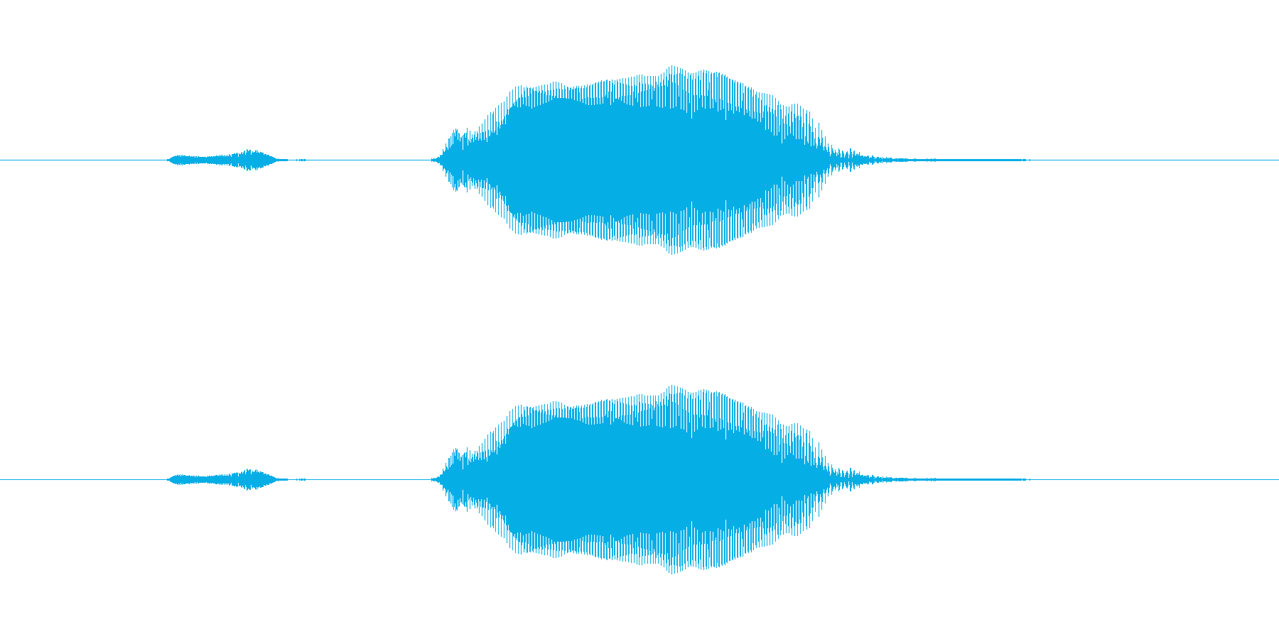 いたっの再生済みの波形