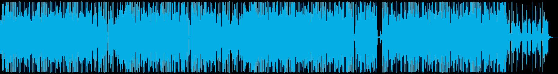 ホーンセクションの切れ味あるファンクの再生済みの波形