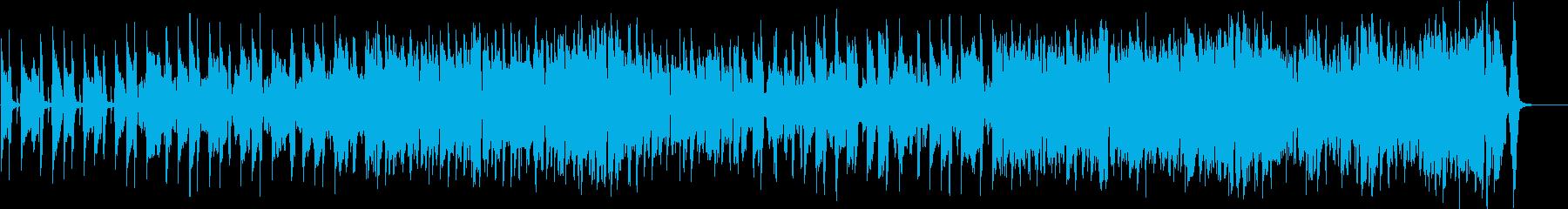 ケルト・アイリッシュのコミカルな行進曲の再生済みの波形