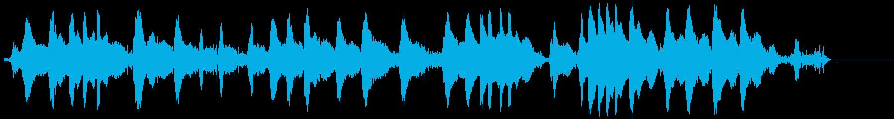 スポーツカースタートエンジン、レブ...の再生済みの波形