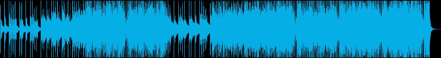 人気のある電子機器 ブレイクビーツ...の再生済みの波形