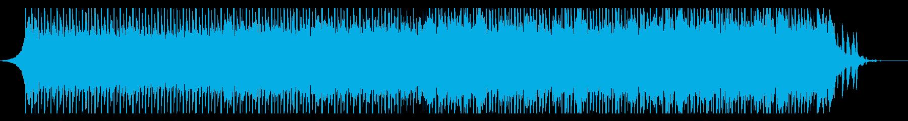 動機付け(ミディアム)の再生済みの波形