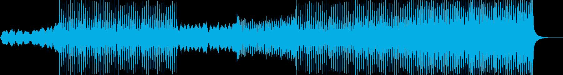 ダークでポップなアラビア風BGMの再生済みの波形