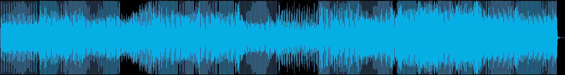パトカーをイメージしたテクノ(声あり)の再生済みの波形