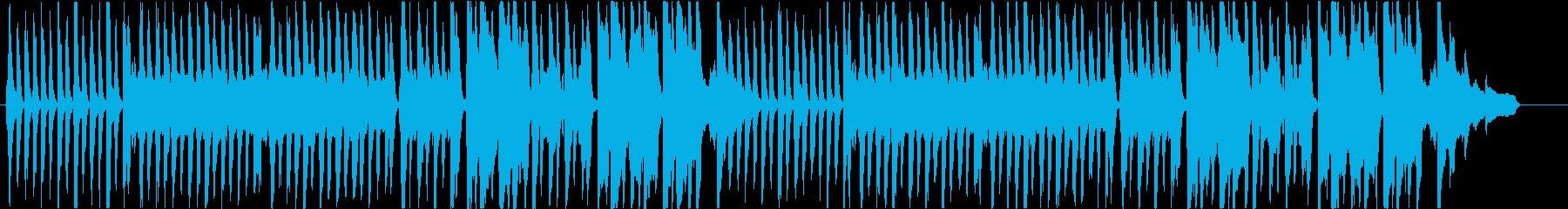 ほのぼのした雰囲気の日常曲の再生済みの波形