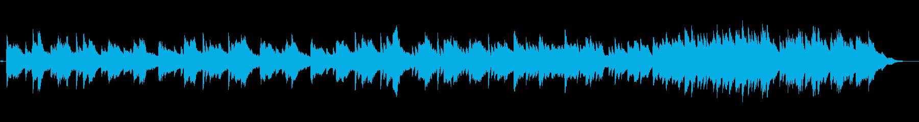 ほのぼのとした日常の風景なピアノ曲の再生済みの波形