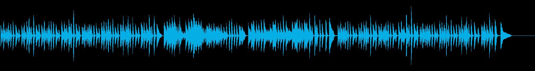 ガボット/ゴセック(ピアノソロ)の再生済みの波形
