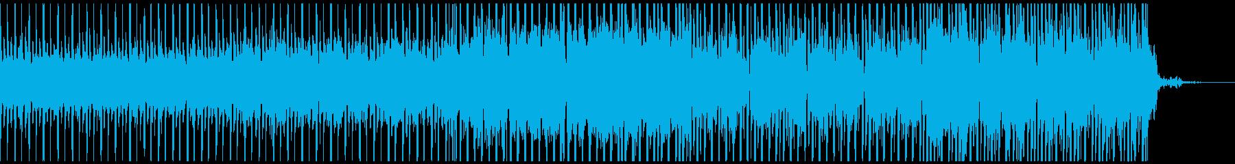 オシャレ系CM、スタイリッシュBGMの再生済みの波形