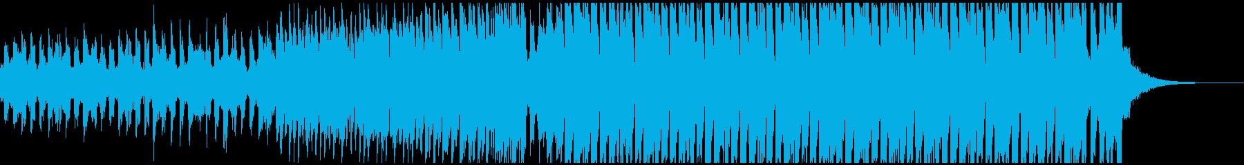 フィットネス(中)の再生済みの波形